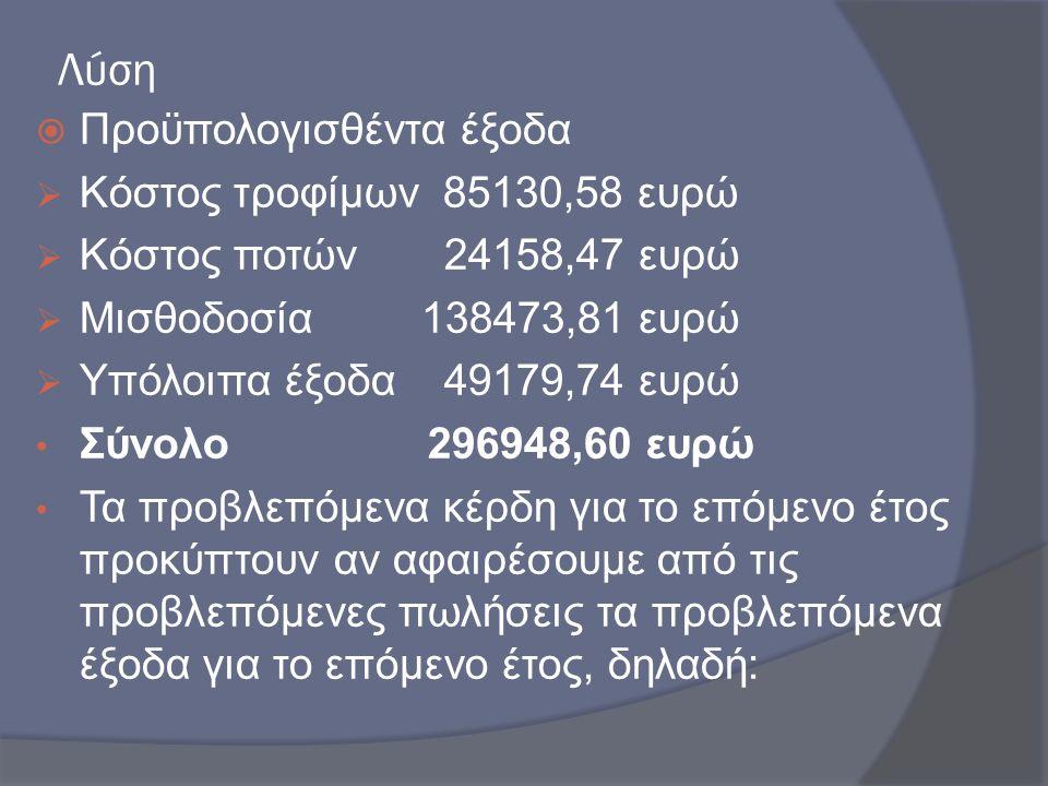 Λύση  Προϋπολογισθέντα έξοδα  Κόστος τροφίμων 85130,58 ευρώ  Κόστος ποτών 24158,47 ευρώ  Μισθοδοσία 138473,81 ευρώ  Υπόλοιπα έξοδα 49179,74 ευρώ