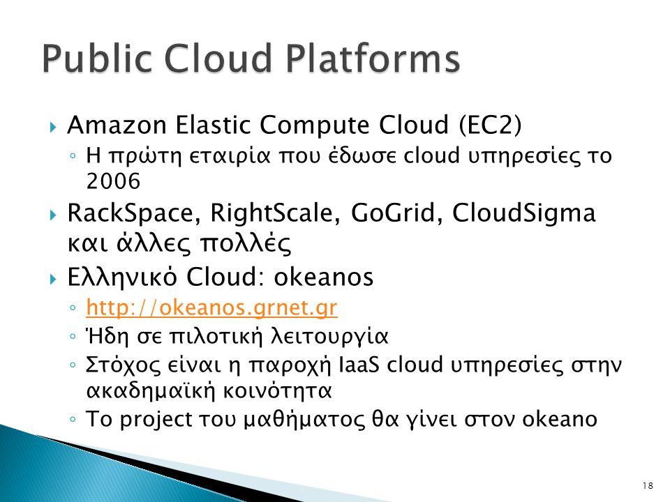  Amazon Elastic Compute Cloud (EC2) ◦ Η πρώτη εταιρία που έδωσε cloud υπηρεσίες το 2006  RackSpace, RightScale, GoGrid, CloudSigma και άλλες πολλές
