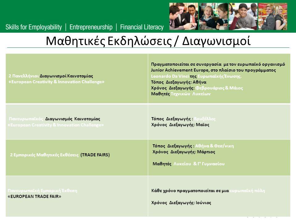 2 Πανελλήνιοι Διαγωνισμοί Καινοτομίας «European Creativity & Innovation Challenge» Πραγματοποιείται σε συνεργασία με τον ευρωπαϊκό οργανισμό Junior Ac