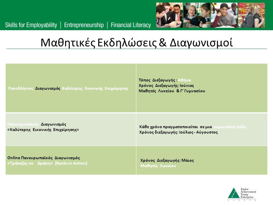 Πανελλήνιος Διαγωνισμός Καλύτερης Εικονικής Επιχείρησης Τόπος Διεξαγωγής : Αθήνα Χρόνος Διεξαγωγής: Ιούνιος Μαθητές Λυκείου & Γ' Γυμνασίου Πανευρωπαϊκ