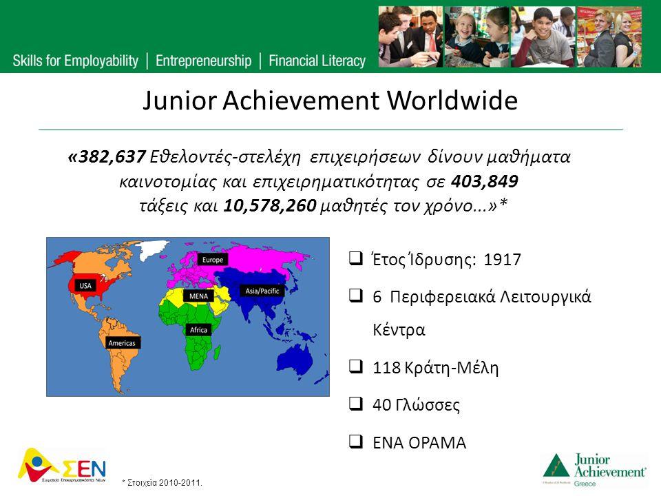 Junior Achievement Worldwide  Έτος Ίδρυσης: 1917  6 Περιφερειακά Λειτουργικά Κέντρα  118 Κράτη-Μέλη  40 Γλώσσες  ΕΝΑ ΟΡΑΜΑ «382,637 Εθελοντές-στε