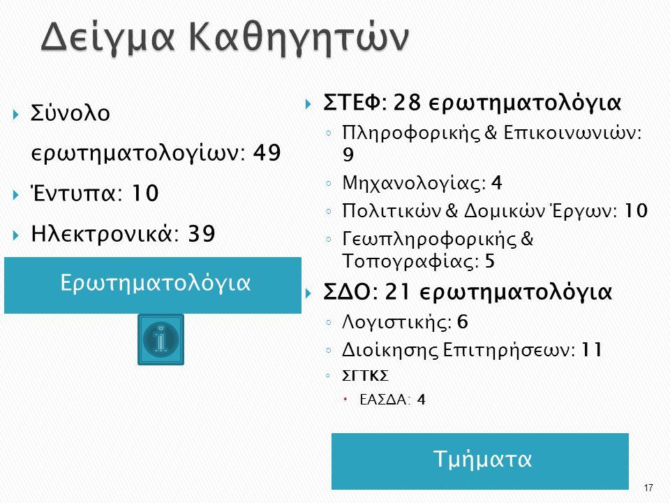 Ερωτηματολόγια  Σύνολο ερωτηματολογίων: 49  Έντυπα: 10  Ηλεκτρονικά: 39 17 Τμήματα  ΣΤΕΦ: 28 ερωτηματολόγια ◦ Πληροφορικής & Επικοινωνιών: 9 ◦ Μηχανολογίας: 4 ◦ Πολιτικών & Δομικών Έργων: 10 ◦ Γεωπληροφορικής & Τοπογραφίας: 5  ΣΔΟ: 21 ερωτηματολόγια ◦ Λογιστικής: 6 ◦ Διοίκησης Επιτηρήσεων: 11 ◦ ΣΓΤΚΣ  ΕΑΣΔΑ: 4
