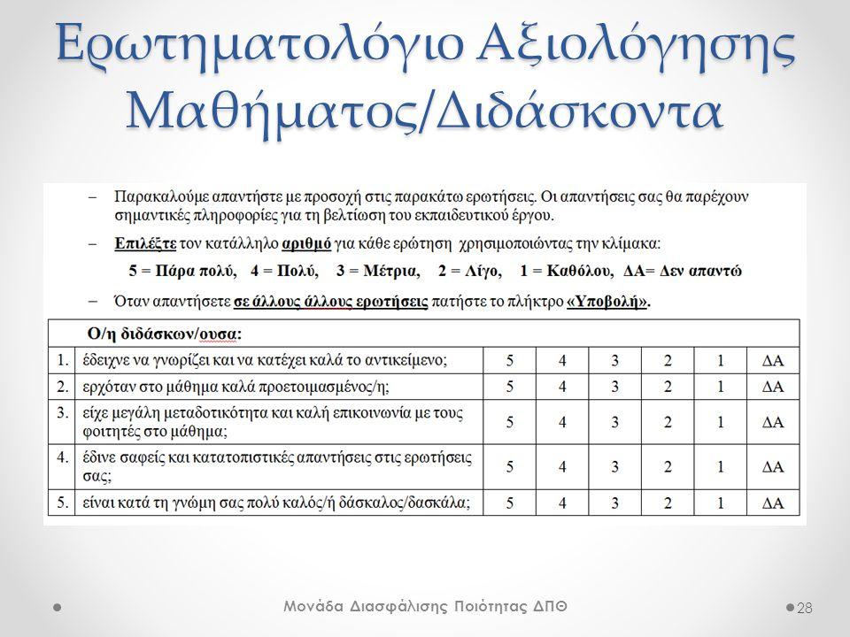 Ερωτηματολόγιο Αξιολόγησης Μαθήματος/Διδάσκοντα 28 Μονάδα Διασφάλισης Ποιότητας ΔΠΘ
