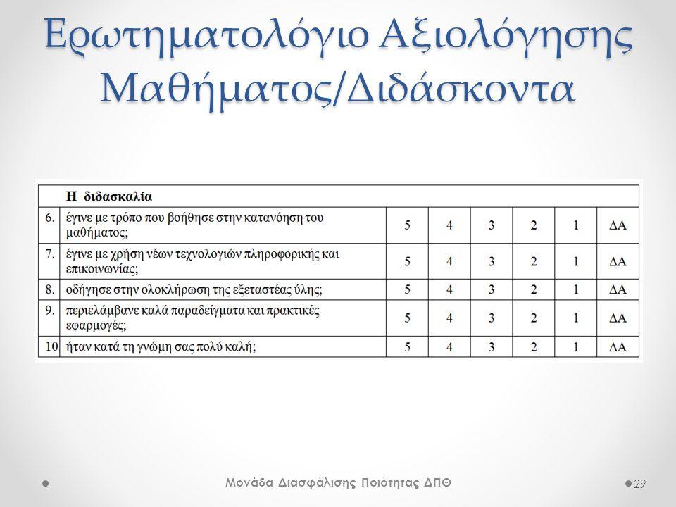 Ερωτηματολόγιο Αξιολόγησης Μαθήματος/Διδάσκοντα 29 Μονάδα Διασφάλισης Ποιότητας ΔΠΘ