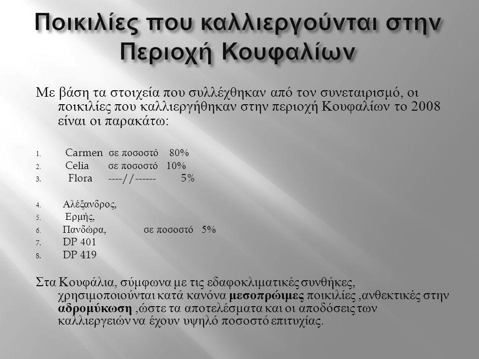 Με βάση τα στοιχεία που συλλέχθηκαν από τον συνεταιρισμό, οι ποικιλίες που καλλιεργήθηκαν στην περιοχή Κουφαλίων το 2008 είναι οι παρακάτω : 1. Carmen