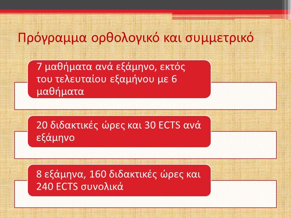 Πρόγραμμα συνεκτικό 47 υποχρεωτικά μαθήματα συν •8 μαθήματα επιλογής = •55 μαθήματα