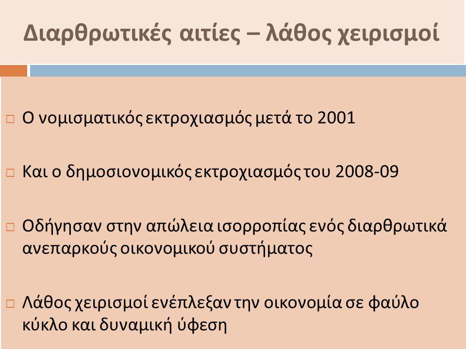 Διαρθρωτικές αιτίες – λάθος χειρισμοί  Ο νομισματικός εκτροχιασμός μετά το 2001  Και ο δημοσιονομικός εκτροχιασμός του 2008-09  Οδήγησαν στην απώλε