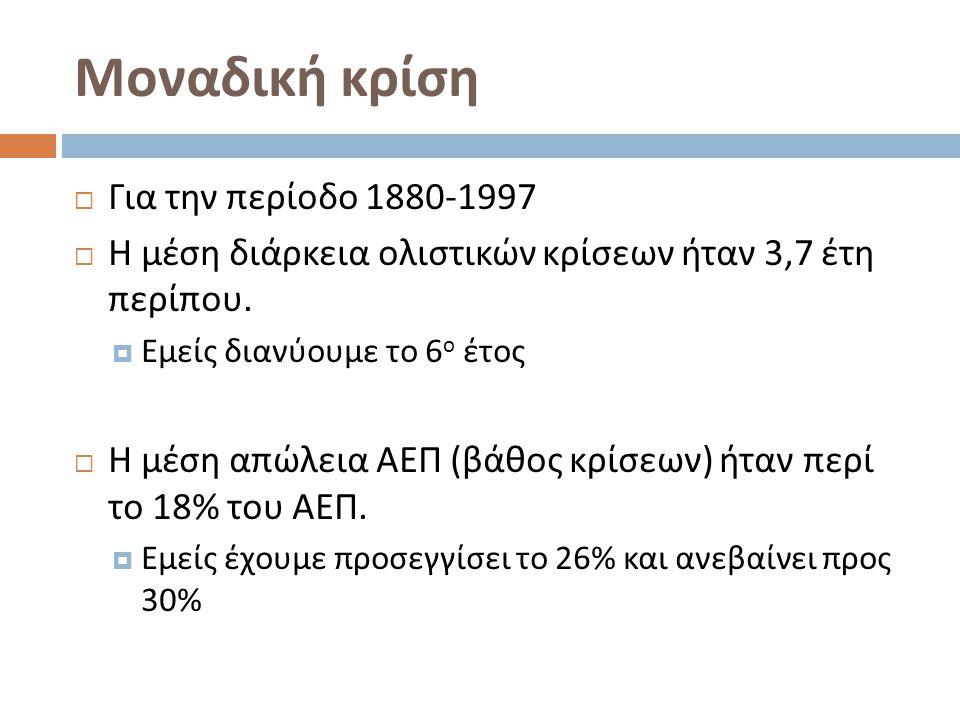 Μοναδική κρίση  Για την περίοδο 1880-1997  Η μέση διάρκεια ολιστικών κρίσεων ήταν 3,7 έτη περίπου.  Εμείς διανύουμε το 6 ο έτος  Η μέση απώλεια ΑΕ