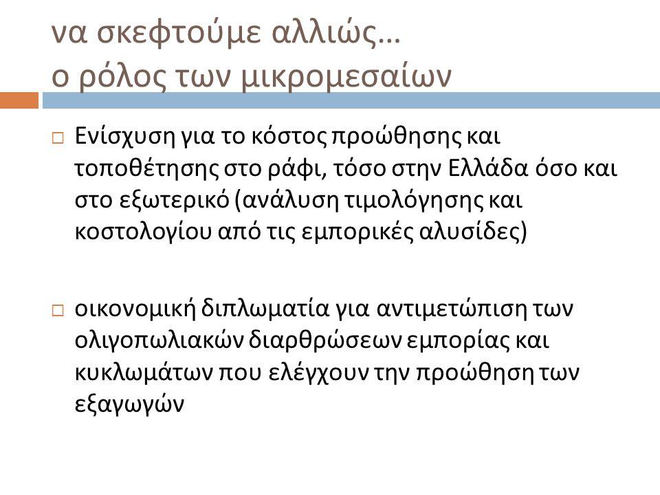 να σκεφτούμε αλλιώς … ο ρόλος των μικρομεσαίων  Ενίσχυση για το κόστος προώθησης και τοποθέτησης στο ράφι, τόσο στην Ελλάδα όσο και στο εξωτερικό ( α