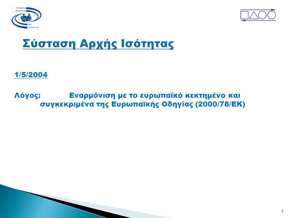 1/5/2004 Λόγος:Εναρμόνιση με το ευρωπαϊκό κεκτημένο και συγκεκριμένα της Ευρωπαϊκής Οδηγίας (2000/78/ΕΚ) 2