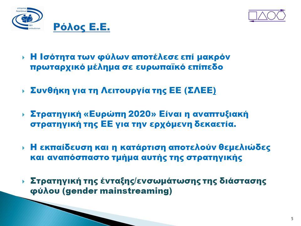  Η Ισότητα των φύλων αποτέλεσε επί μακρόν πρωταρχικό μέλημα σε ευρωπαϊκό επίπεδο  Συνθήκη για τη Λειτουργία της ΕΕ (ΣΛΕΕ)  Στρατηγική «Ευρώπη 2020» Είναι η αναπτυξιακή στρατηγική της ΕΕ για την ερχόμενη δεκαετία.