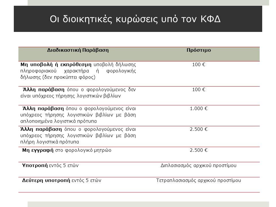 Οι διοικητικές κυρώσεις υπό τον ΚΦΔ Διαδικαστική ΠαράβασηΠρόστιμο Μη υποβολή ή εκπρόθεσμη υποβολή δήλωσης πληροφοριακού χαρακτήρα ή φορολογικής δήλωση