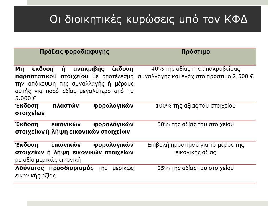 Οι διοικητικές κυρώσεις υπό τον ΚΦΔ Πράξεις φοροδιαφυγήςΠρόστιμο Μη έκδοση ή ανακριβής έκδοση παραστατικού στοιχείου με αποτέλεσμα την απόκρυψη της συ