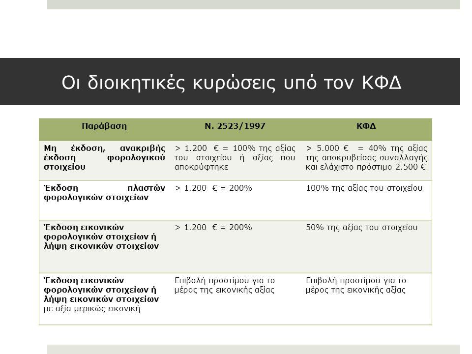Οι διοικητικές κυρώσεις υπό τον ΚΦΔ ΠαράβασηΝ. 2523/1997ΚΦΔ Μη έκδοση, ανακριβής έκδοση φορολογικού στοιχείου > 1.200 € = 100% της αξίας του στοιχείου