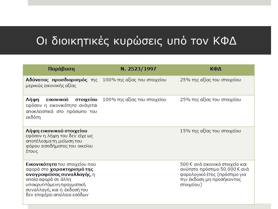 Οι διοικητικές κυρώσεις υπό τον ΚΦΔ ΠαράβασηΝ. 2523/1997ΚΦΔ Αδύνατος προσδιορισμός της μερικώς εικονικής αξίας 100% της αξίας του στοιχείου25% της αξί