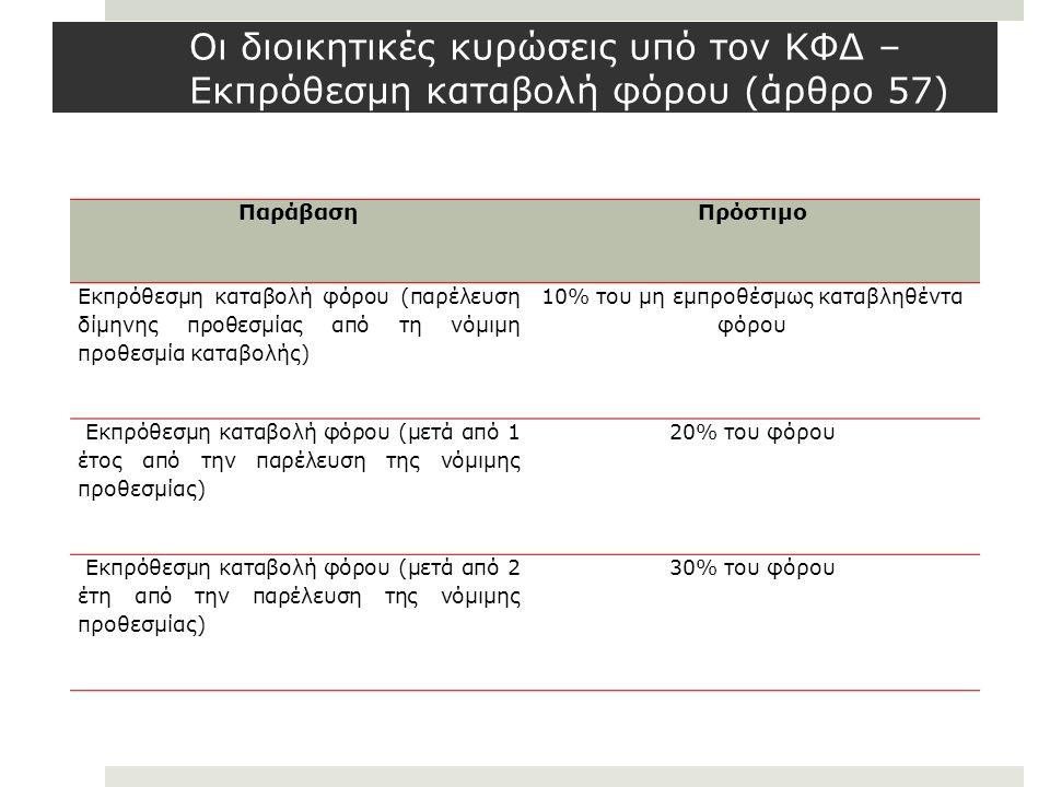 Οι διοικητικές κυρώσεις υπό τον ΚΦΔ – Εκπρόθεσμη καταβολή φόρου (άρθρο 57) ΠαράβασηΠρόστιμο Εκπρόθεσμη καταβολή φόρου (παρέλευση δίμηνης προθεσμίας απ