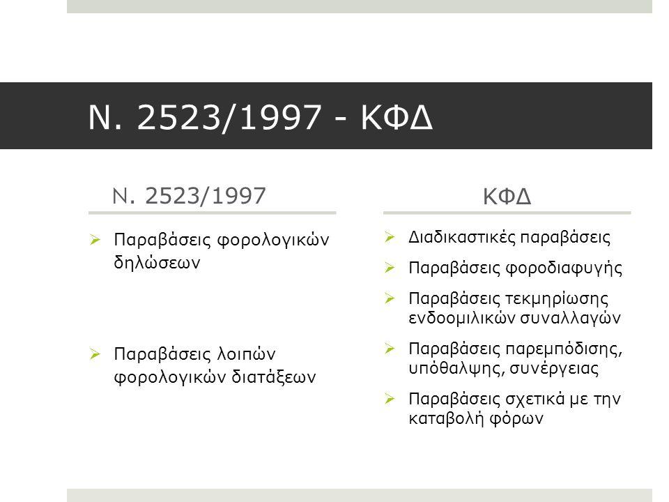 Ν. 2523/1997 - ΚΦΔ Ν. 2523/1997  Παραβάσεις φορολογικών δηλώσεων  Παραβάσεις λοιπών φορολογικών διατάξεων ΚΦΔ  Διαδικαστικές παραβάσεις  Παραβάσει