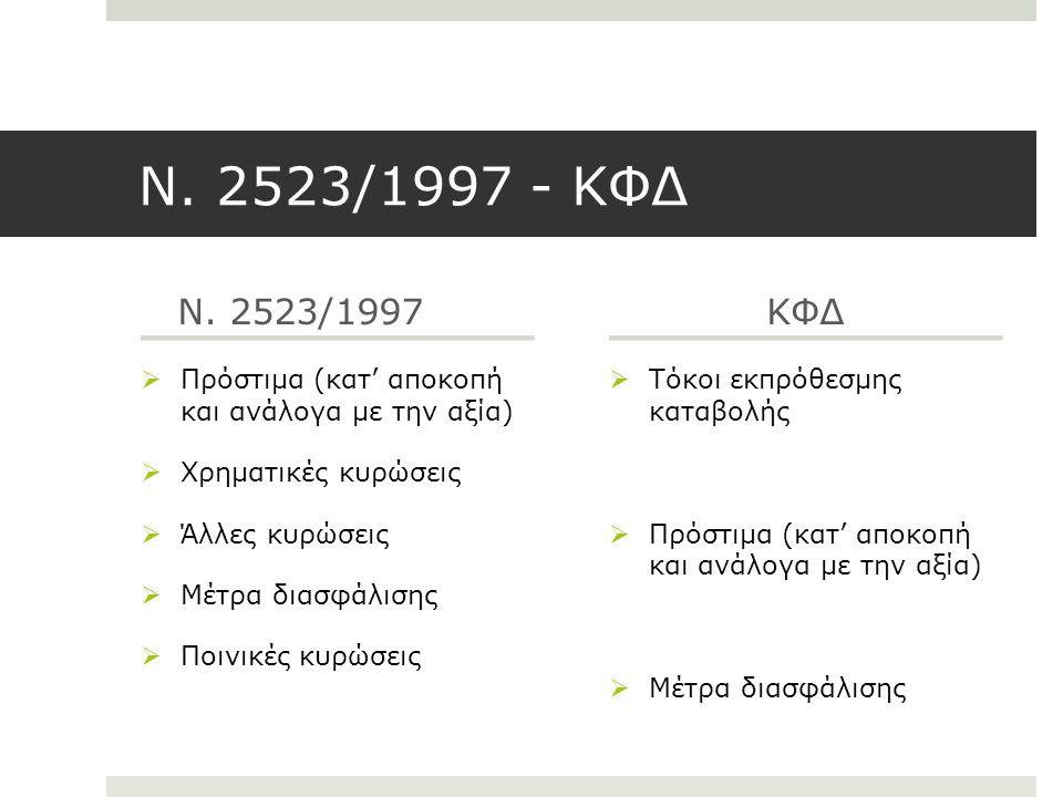 Ν. 2523/1997 - ΚΦΔ Ν. 2523/1997  Πρόστιμα (κατ' αποκοπή και ανάλογα με την αξία)  Χρηματικές κυρώσεις  Άλλες κυρώσεις  Μέτρα διασφάλισης  Ποινικέ