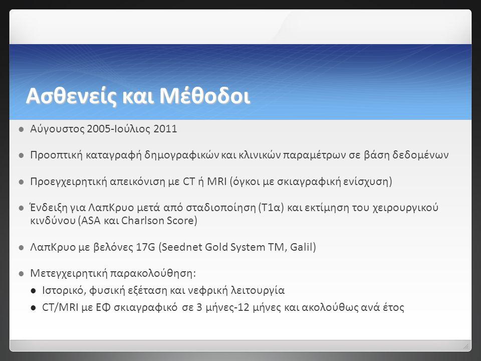 Ασθενείς και Μέθοδοι   Αύγουστος 2005-Ιούλιος 2011   Προοπτική καταγραφή δημογραφικών και κλινικών παραμέτρων σε βάση δεδομένων   Προεγχειρητική