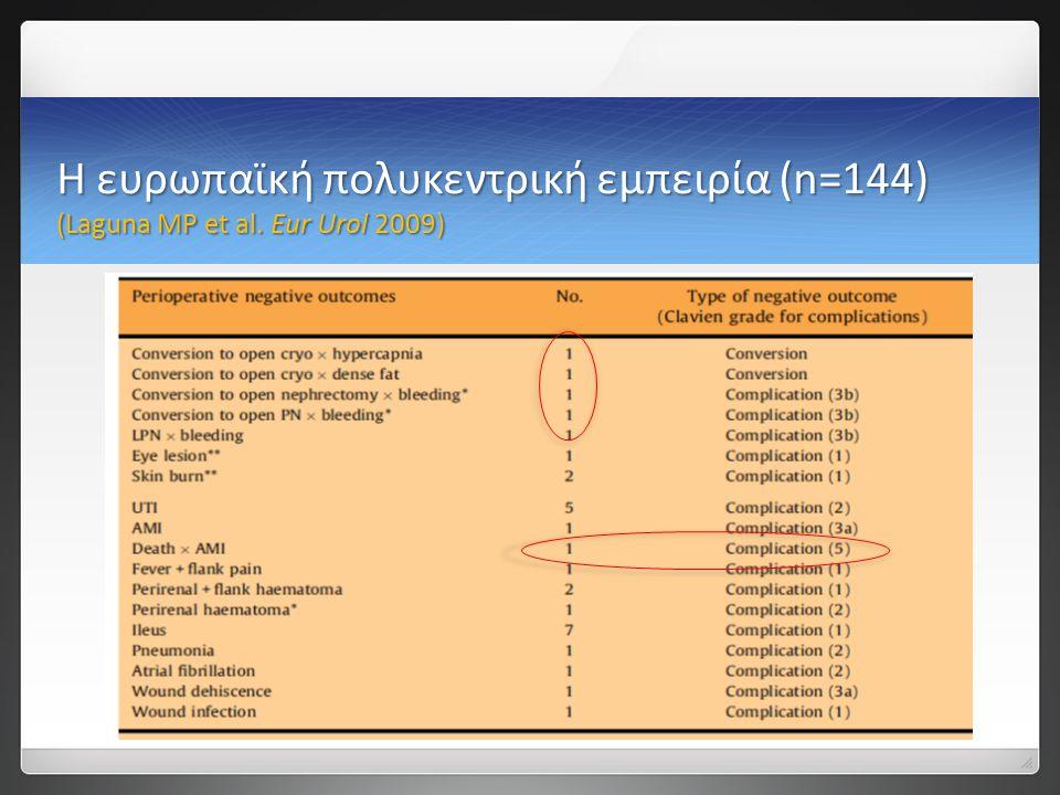 Η ευρωπαϊκή πολυκεντρική εμπειρία (n=144) (Laguna MP et al. Eur Urol 2009)