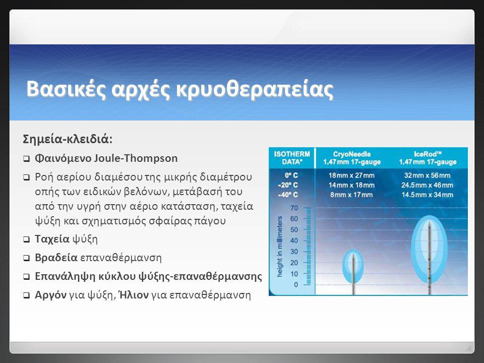 Βασικές αρχές κρυοθεραπείας Σημεία-κλειδιά:   Φαινόμενο Joule-Thompson   Ροή αερίου διαμέσου της μικρής διαμέτρου οπής των ειδικών βελόνων, μετάβασή του από την υγρή στην αέριο κατάσταση, ταχεία ψύξη και σχηματισμός σφαίρας πάγου   Ταχεία ψύξη   Βραδεία επαναθέρμανση   Επανάληψη κύκλου ψύξης-επαναθέρμανσης   Αργόν για ψύξη, Ήλιον για επαναθέρμανση
