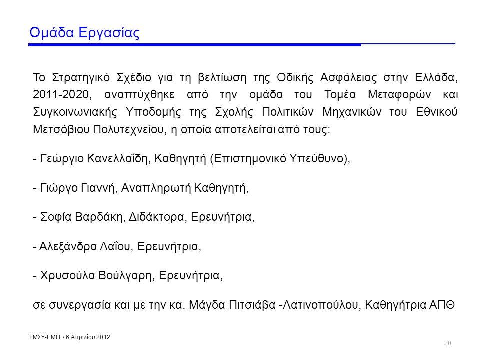 Το Στρατηγικό Σχέδιο για τη βελτίωση της Oδικής Ασφάλειας στην Ελλάδα, 2011-2020, αναπτύχθηκε από την ομάδα του Τομέα Μεταφορών και Συγκοινωνιακής Υπο