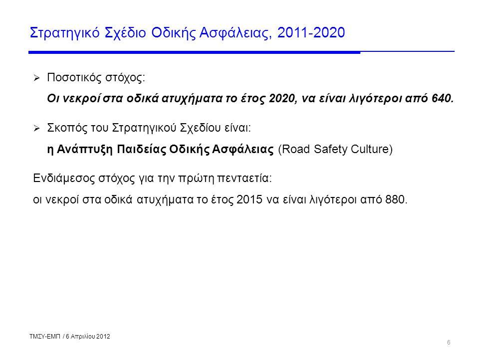  Ποσοτικός στόχος: Οι νεκροί στα οδικά ατυχήματα το έτος 2020, να είναι λιγότεροι από 640.  Σκοπός του Στρατηγικού Σχεδίου είναι: η Ανάπτυξη Παιδεία
