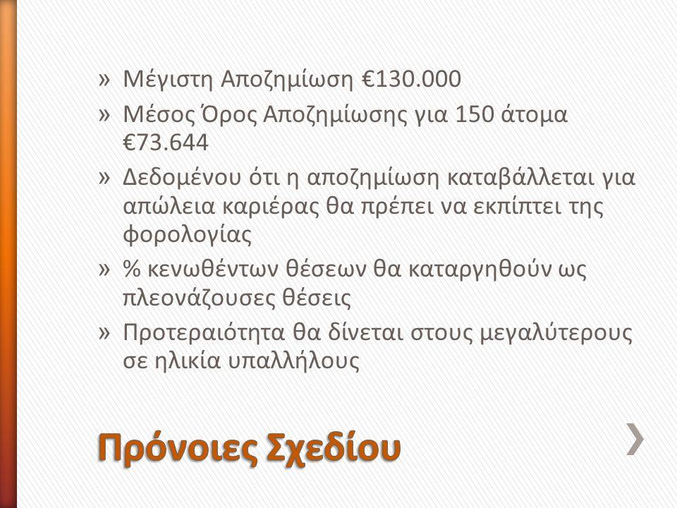» Μέγιστη Αποζημίωση €130.000 » Μέσος Όρος Αποζημίωσης για 150 άτομα €73.644 » Δεδομένου ότι η αποζημίωση καταβάλλεται για απώλεια καριέρας θα πρέπει