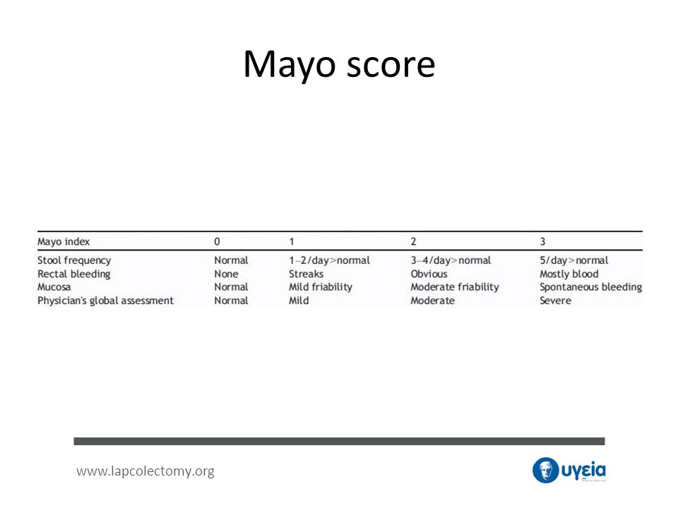 www.lapcolectomy.org Mayo score