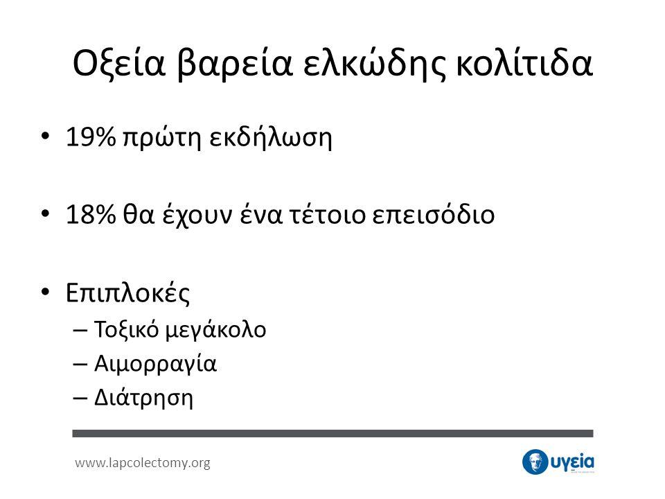 www.lapcolectomy.org Οξεία βαρεία ελκώδης κολίτιδα • 19% πρώτη εκδήλωση • 18% θα έχουν ένα τέτοιο επεισόδιο • Επιπλοκές – Τοξικό μεγάκολο – Αιμορραγία