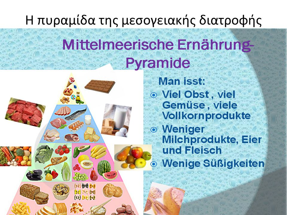 Η πυραμίδα της μεσογειακής διατροφής