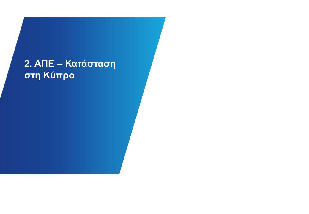 2. ΑΠΕ – Κατάσταση στη Κύπρο