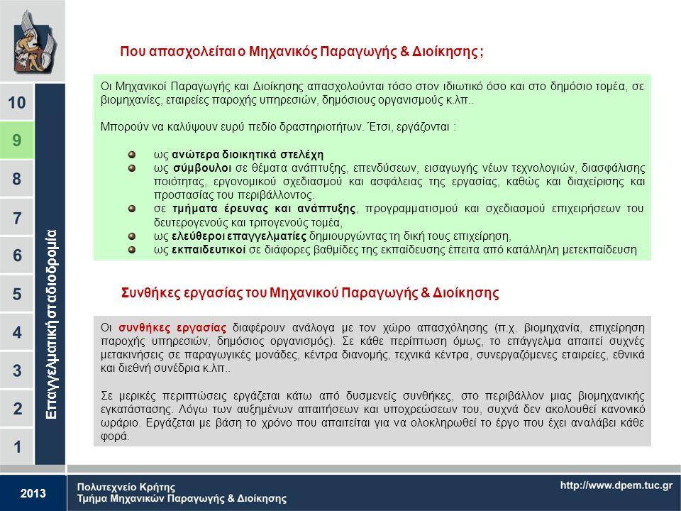 2013 Επιγραμματικά Επαγγελματικά δικαιώματα Επαγγελματικά δικαιώματα αντίστοιχα του Μηχανολόγου Μηχανικού, σύμφωνα με πρόσφατες αποφάσεις αρμοδίων οργ