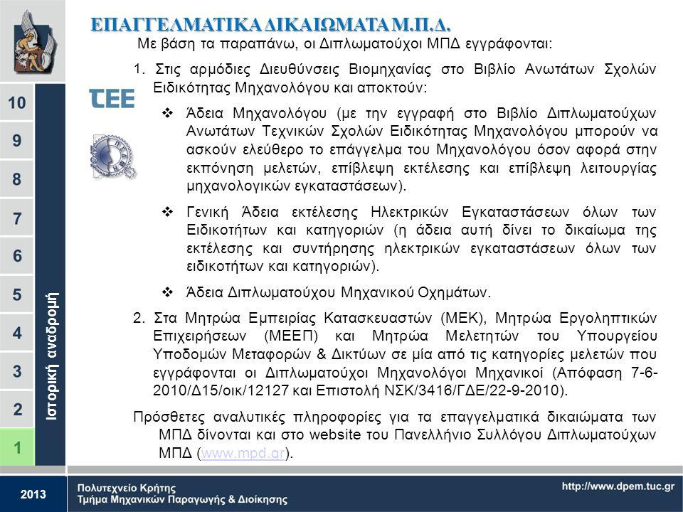 2013 Ο Διπλωματούχος ΜΠΔ έχει τη δυνατότητα επαγγελματικής ενασχόλησης στις εξής δραστηριότητες: 1.Προγραμματισμό και έλεγχο της παραγωγικής διαδικασί