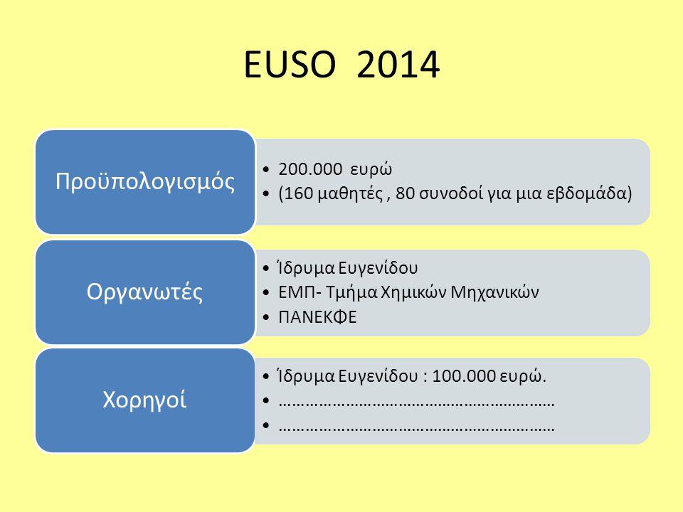EUSO 2014 •200.000 ευρώ •(160 μαθητές, 80 συνοδοί για μια εβδομάδα) Προϋπολογισμός •Ίδρυμα Ευγενίδου •ΕΜΠ- Τμήμα Χημικών Μηχανικών •ΠΑΝΕΚΦΕ Χορηγοί •Ί