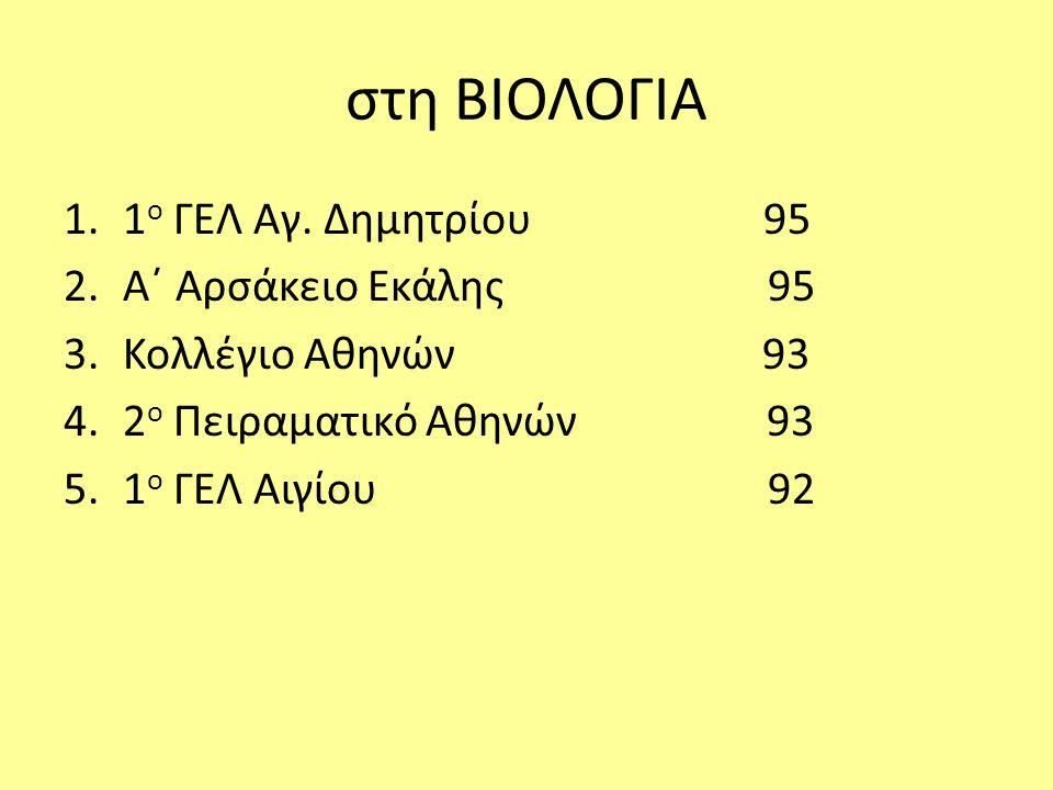 στη ΒΙΟΛΟΓΙΑ 1.1 ο ΓΕΛ Αγ. Δημητρίου 95 2.Α΄ Αρσάκειο Εκάλης 95 3.Κολλέγιο Αθηνών 93 4.2 ο Πειραματικό Αθηνών 93 5.1 ο ΓΕΛ Αιγίου 92