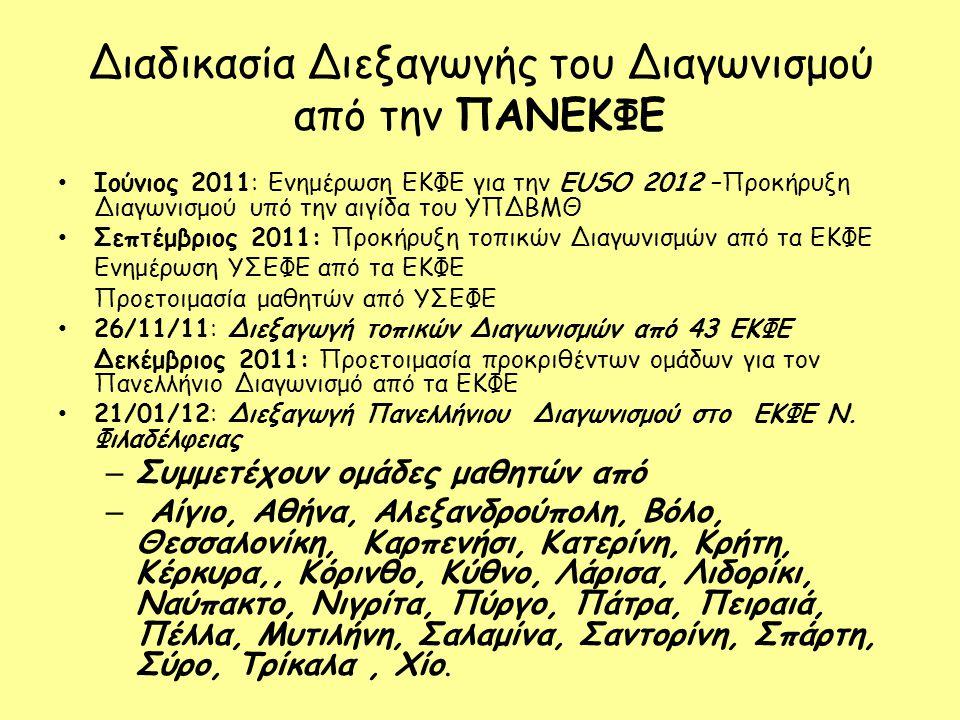 Διαδικασία Διεξαγωγής του Διαγωνισμού από την ΠΑΝΕΚΦΕ • Ιούνιος 2011: Ενημέρωση ΕΚΦΕ για την EUSO 2012 –Προκήρυξη Διαγωνισμού υπό την αιγίδα του ΥΠΔΒΜΘ • Σεπτέμβριος 2011: Προκήρυξη τοπικών Διαγωνισμών από τα ΕΚΦΕ Ενημέρωση ΥΣΕΦΕ από τα ΕΚΦΕ Προετοιμασία μαθητών από ΥΣΕΦΕ • 26/11/11: Διεξαγωγή τοπικών Διαγωνισμών από 43 ΕΚΦΕ Δεκέμβριος 2011: Προετοιμασία προκριθέντων ομάδων για τον Πανελλήνιο Διαγωνισμό από τα ΕΚΦΕ • 21/01/12: Διεξαγωγή Πανελλήνιου Διαγωνισμού στο ΕΚΦΕ Ν.