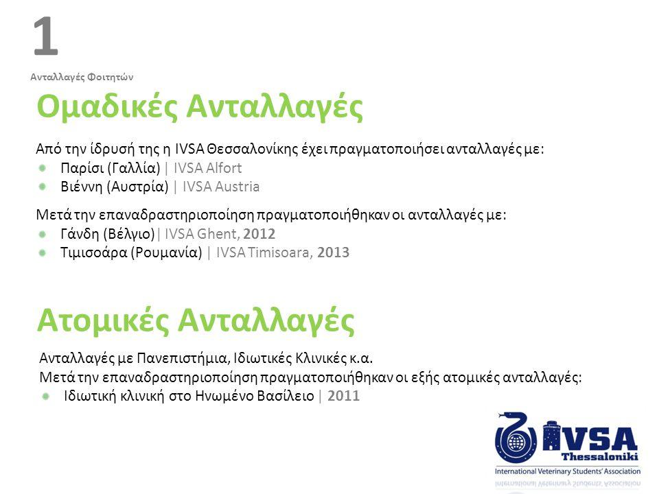 1 Ανταλλαγές Φοιτητών Από την ίδρυσή της η IVSA Θεσσαλονίκης έχει πραγματοποιήσει ανταλλαγές με: Παρίσι (Γαλλία) | IVSA Alfort Βιέννη (Αυστρία) | IVSA
