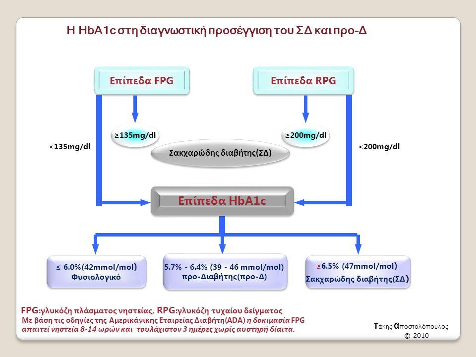 Επίπεδα FPG Επίπεδα RPG Επίπεδα HbA1c ≥135mg/dl ≥200mg/dl ≤ 6.0%(42mmol/mol ) Φυσιολογικό ≤ 6.0%(42mmol/mol ) Φυσιολογικό 5.7% - 6.4% (39 - 46 mmol/mo