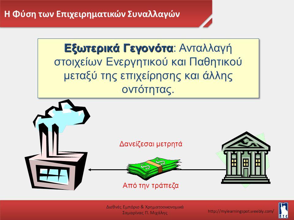 Η Φύση των Επιχειρηματικών Συναλλαγών Διεθνές Εμπόριο & Χρηματοοικονομικά Σαμαρίνας Π. Μιχάλης http://mylearningspot.weebly.com/ Εξωτερικά Γεγονότα Εξ