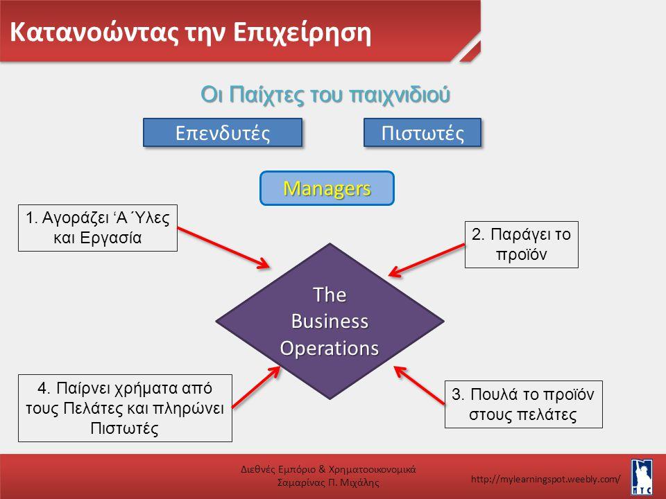 Κατανοώντας την Επιχείρηση Διεθνές Εμπόριο & Χρηματοοικονομικά Σαμαρίνας Π. Μιχάλης http://mylearningspot.weebly.com/ Οι Παίχτες του παιχνιδιού Επενδυ