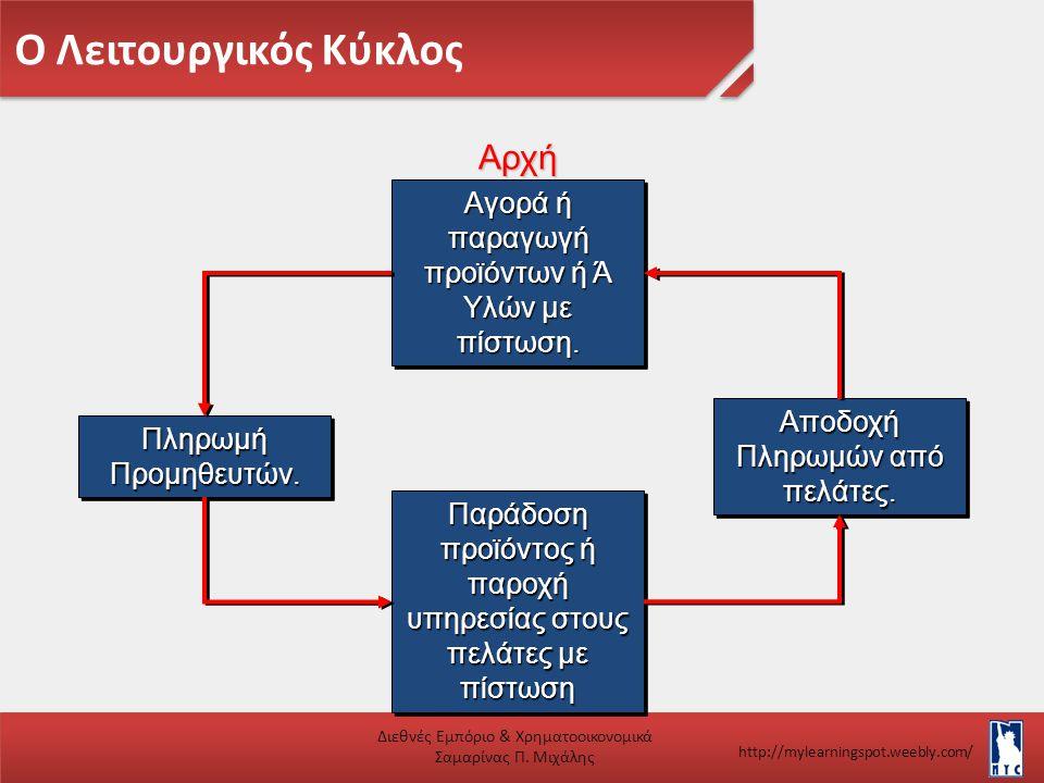 Ο Λειτουργικός Κύκλος Διεθνές Εμπόριο & Χρηματοοικονομικά Σαμαρίνας Π.