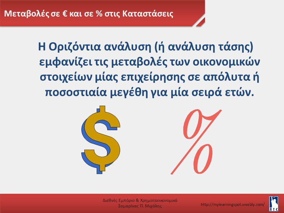 Μεταβολές σε € και σε % στις Καταστάσεις Διεθνές Εμπόριο & Χρηματοοικονομικά Σαμαρίνας Π. Μιχάλης http://mylearningspot.weebly.com/ Η Οριζόντια ανάλυσ