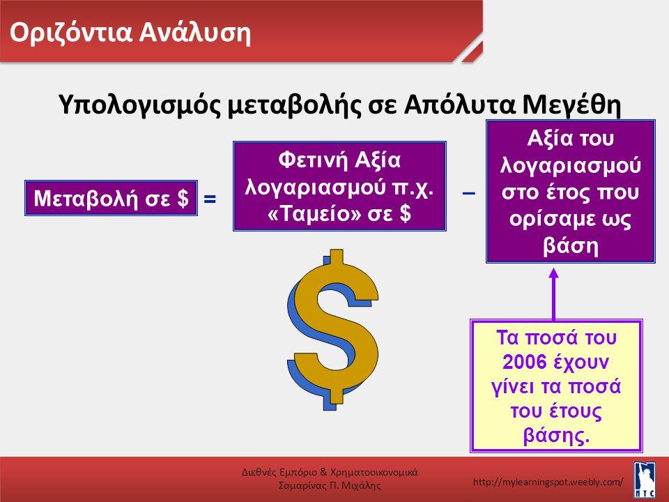 Οριζόντια Ανάλυση Διεθνές Εμπόριο & Χρηματοοικονομικά Σαμαρίνας Π. Μιχάλης http://mylearningspot.weebly.com/ Υπολογισμός μεταβολής σε Απόλυτα Μεγέθη Μ