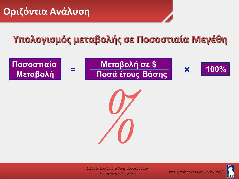 Οριζόντια Ανάλυση Διεθνές Εμπόριο & Χρηματοοικονομικά Σαμαρίνας Π. Μιχάλης http://mylearningspot.weebly.com/ Υπολογισμός μεταβολής σε Ποσοστιαία Μεγέθ