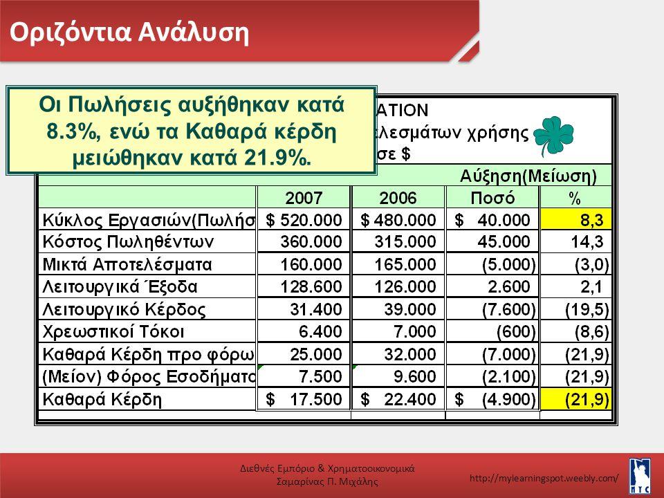 Οριζόντια Ανάλυση Διεθνές Εμπόριο & Χρηματοοικονομικά Σαμαρίνας Π. Μιχάλης http://mylearningspot.weebly.com/ Οι Πωλήσεις αυξήθηκαν κατά 8.3%, ενώ τα Κ