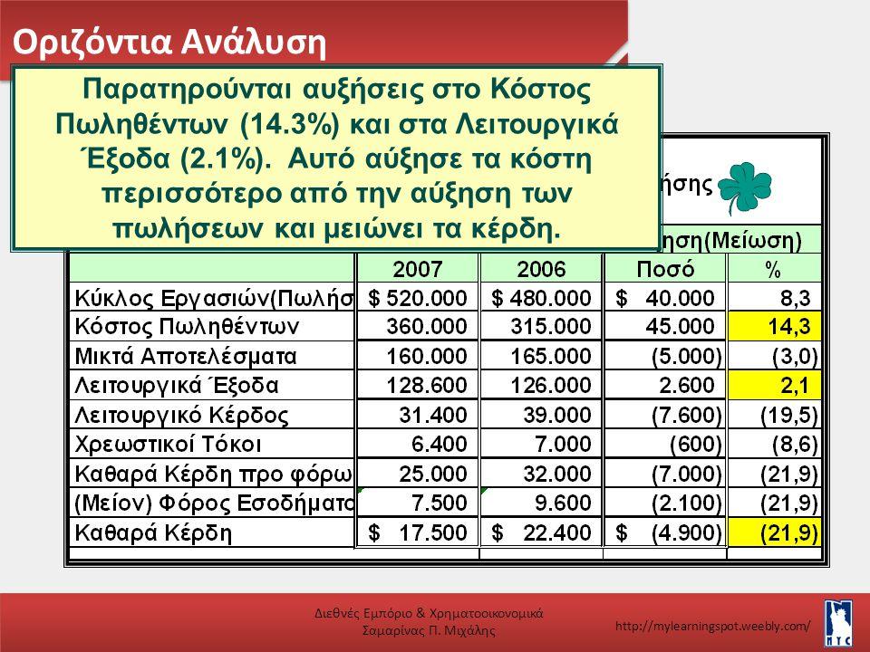 Οριζόντια Ανάλυση Διεθνές Εμπόριο & Χρηματοοικονομικά Σαμαρίνας Π. Μιχάλης http://mylearningspot.weebly.com/ Παρατηρούνται αυξήσεις στο Κόστος Πωληθέν
