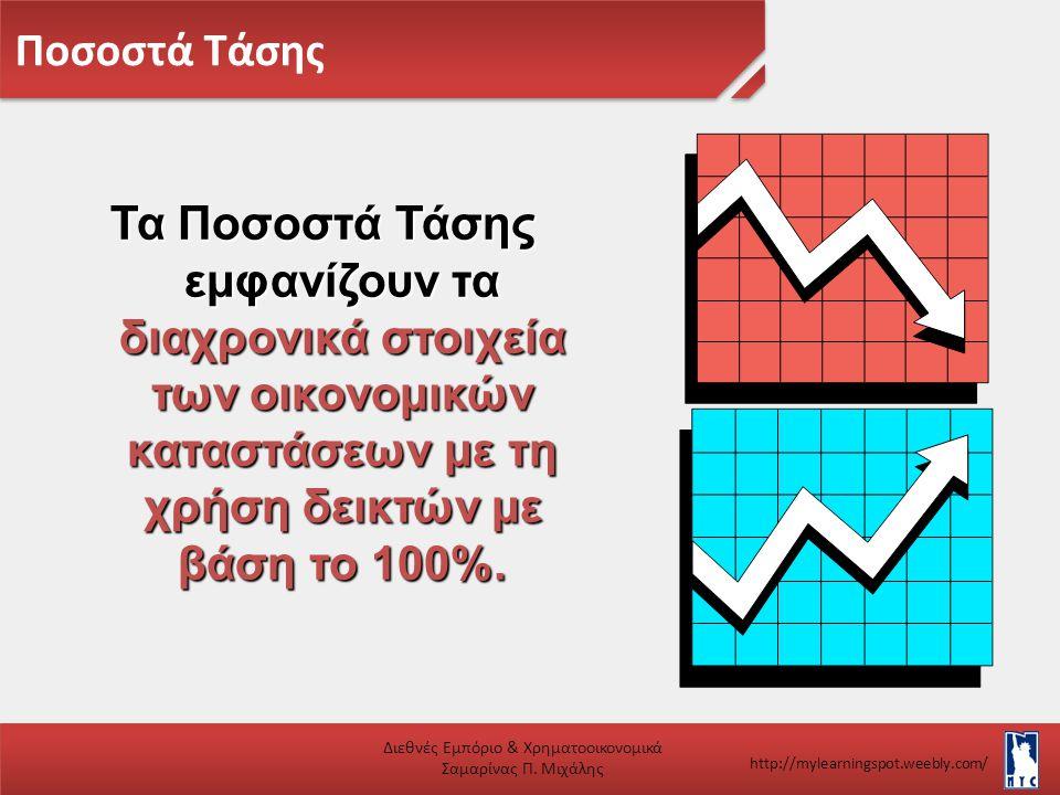 Ποσοστά Τάσης Διεθνές Εμπόριο & Χρηματοοικονομικά Σαμαρίνας Π. Μιχάλης http://mylearningspot.weebly.com/ Τα Ποσοστά Τάσης εμφανίζουν τα διαχρονικά στο