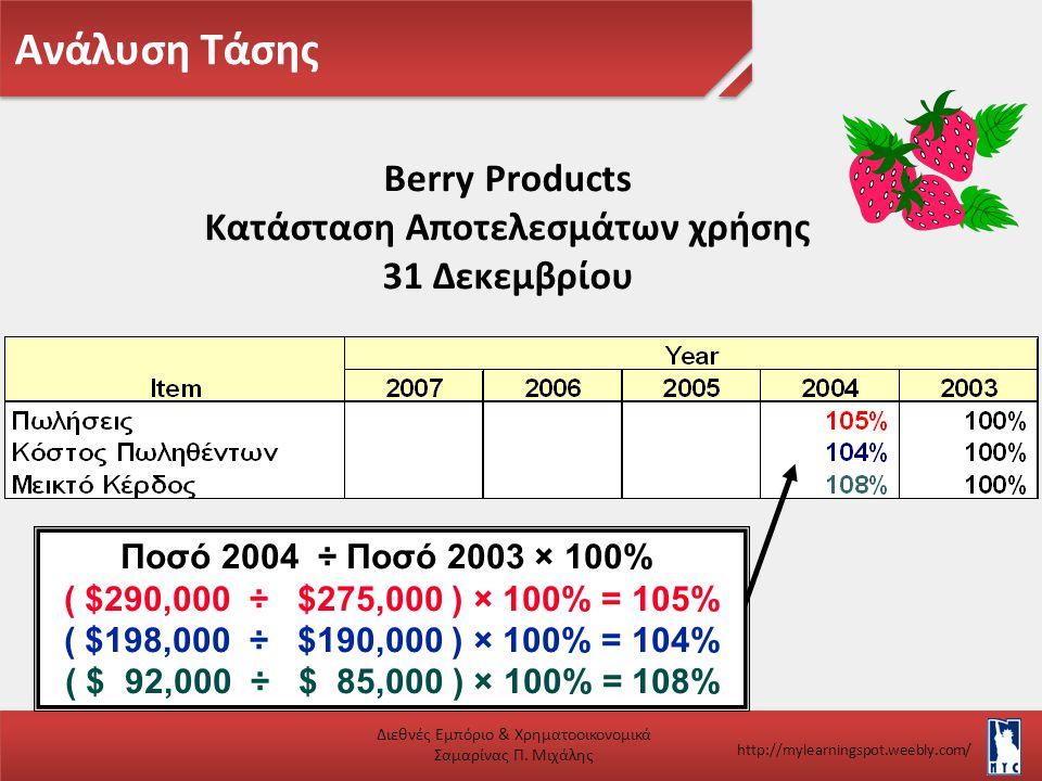 Ανάλυση Τάσης Διεθνές Εμπόριο & Χρηματοοικονομικά Σαμαρίνας Π. Μιχάλης http://mylearningspot.weebly.com/ Ποσό 2004 ÷ Ποσό 2003 × 100% ( $290,000 ÷ $27