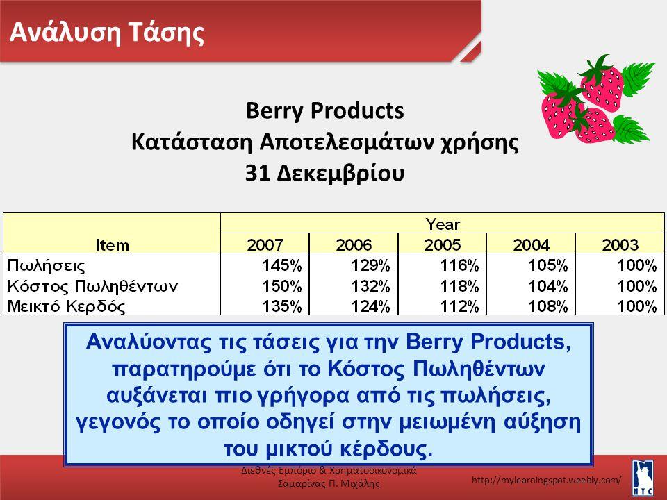 Ανάλυση Τάσης Διεθνές Εμπόριο & Χρηματοοικονομικά Σαμαρίνας Π. Μιχάλης http://mylearningspot.weebly.com/ Αναλύοντας τις τάσεις για την Berry Products,